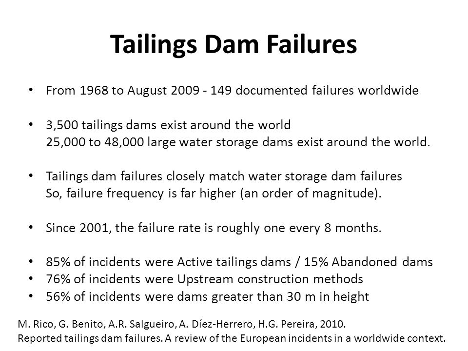 Tailings Dam Failures From 1968 to August 2009 - 149 documented failures worldwide. 3,500 tailings dams exist around the world.