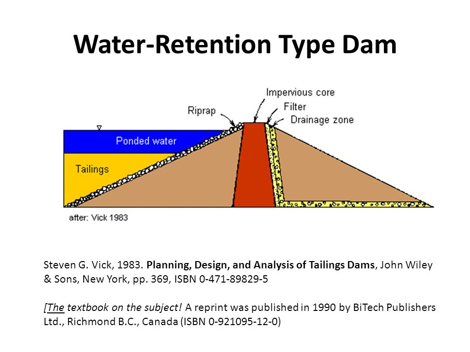 Tailings Dam Failures Ard And Reclamation Activities Ppt Download
