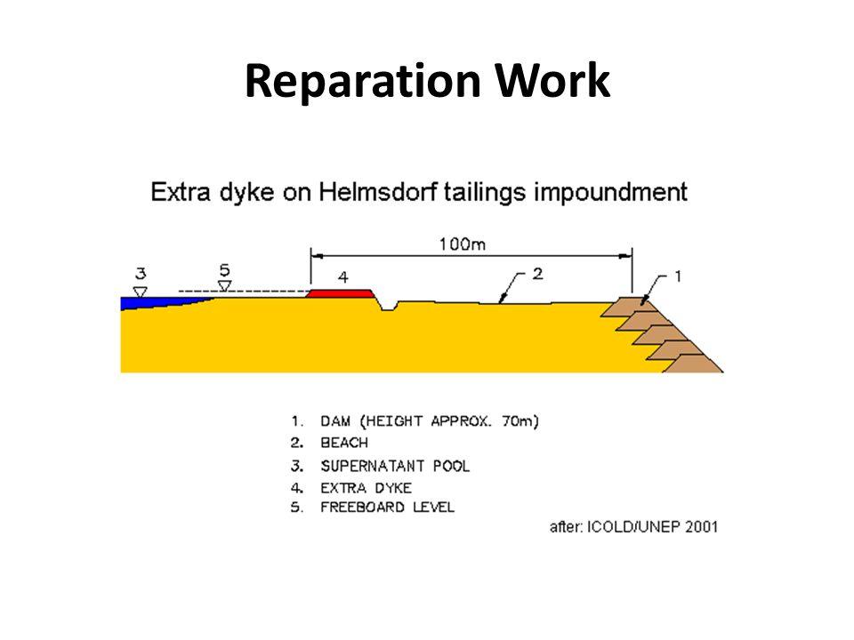 Reparation Work