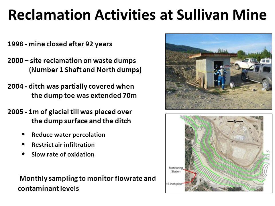 Reclamation Activities at Sullivan Mine