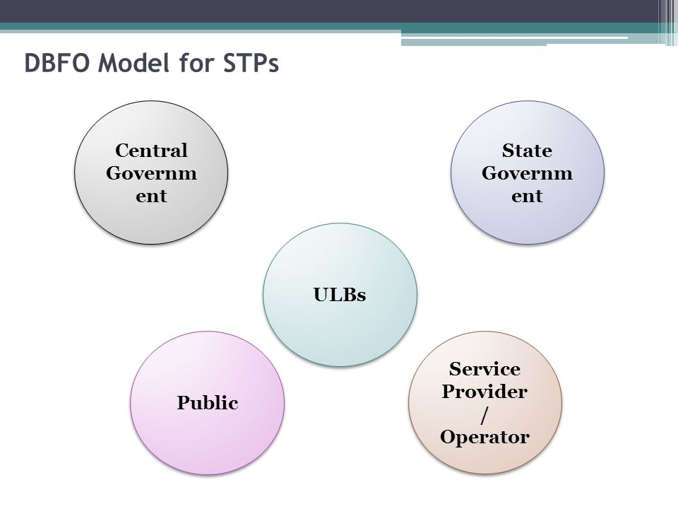 Service Provider / Operator