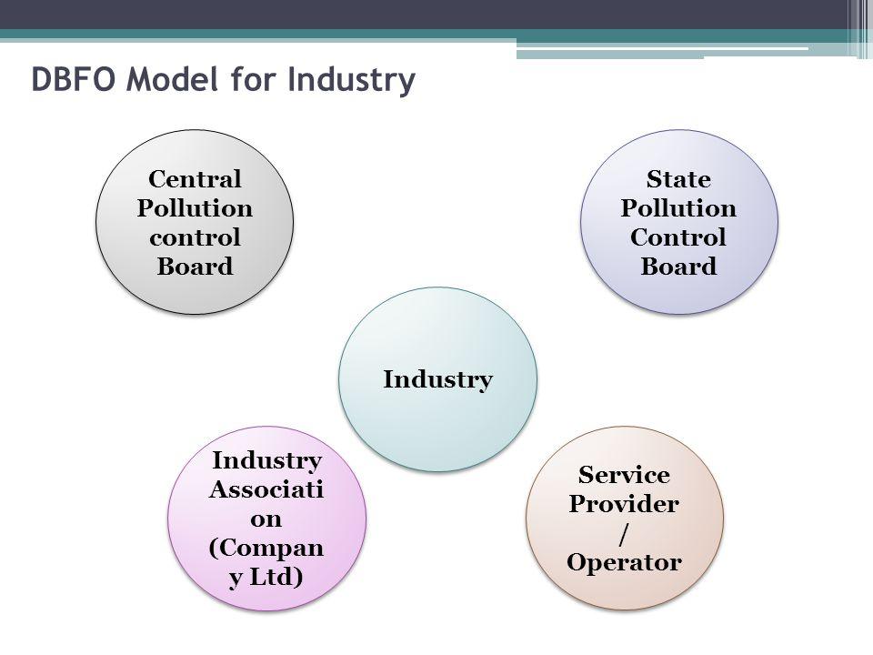 DBFO Model for Industry
