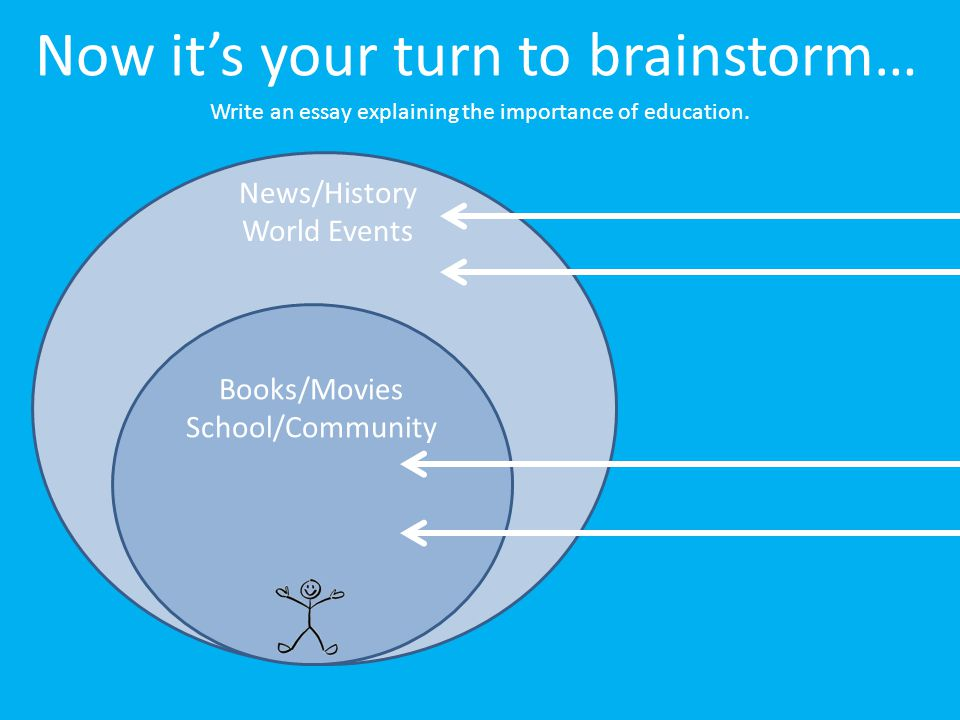 Now it's your turn to brainstorm…