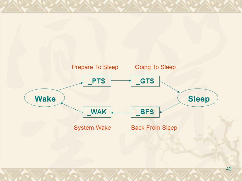 Wake Sleep _PTS _GTS _WAK _BFS Prepare To Sleep Going To Sleep