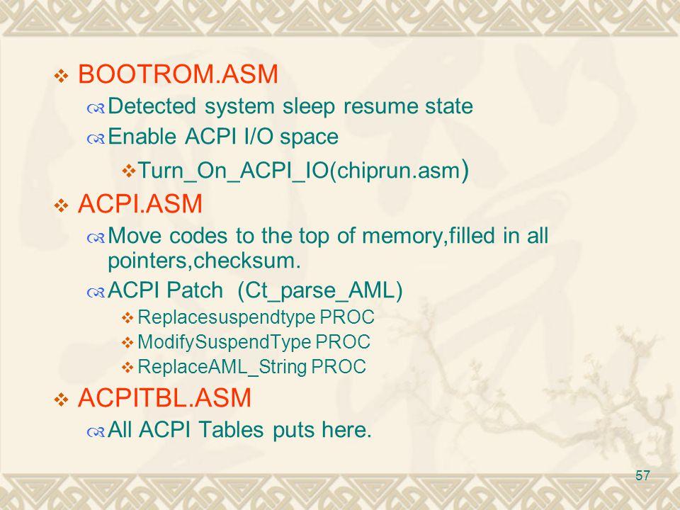 BOOTROM.ASM ACPI.ASM ACPITBL.ASM Detected system sleep resume state
