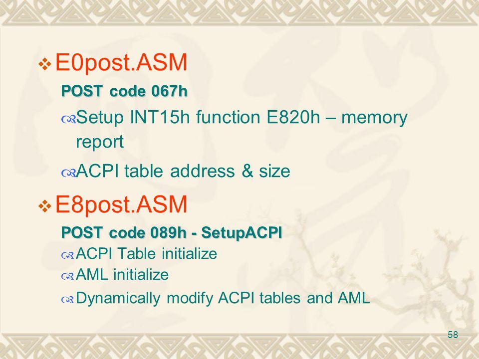 E0post.ASM E8post.ASM Setup INT15h function E820h – memory report