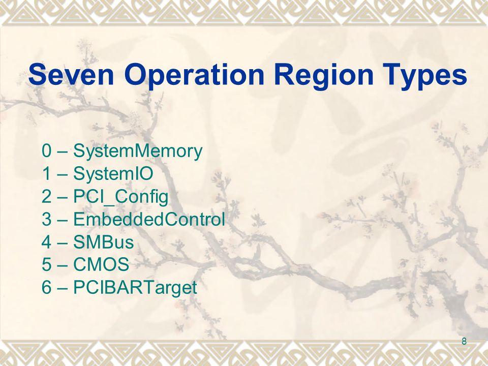 Seven Operation Region Types