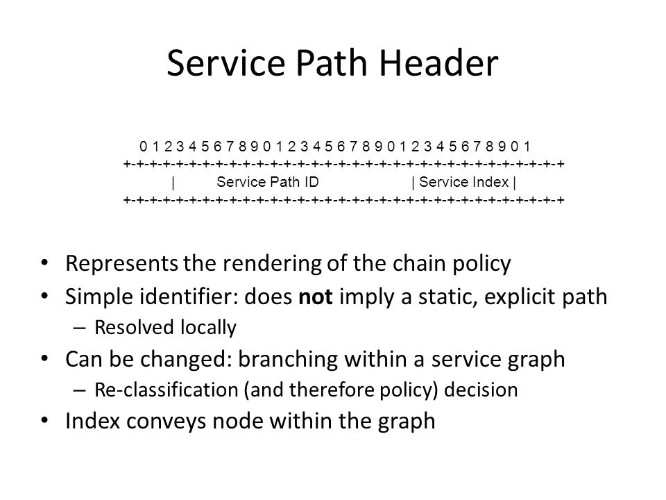 Service Path Header Represents the rendering of the chain policy