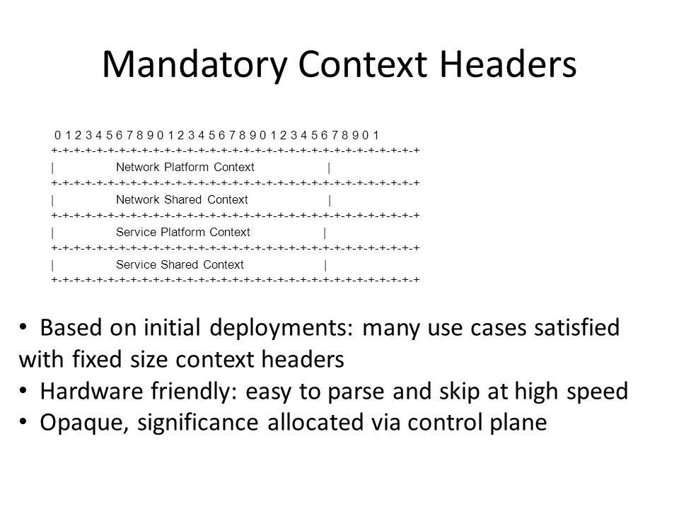 Mandatory Context Headers