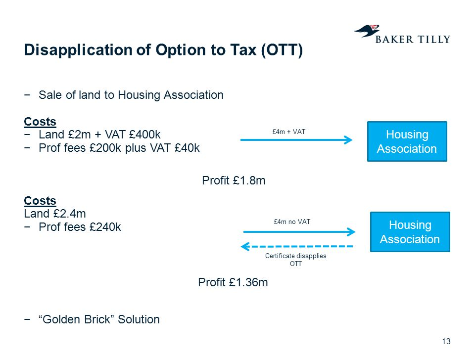 Disapplication of Option to Tax (OTT)