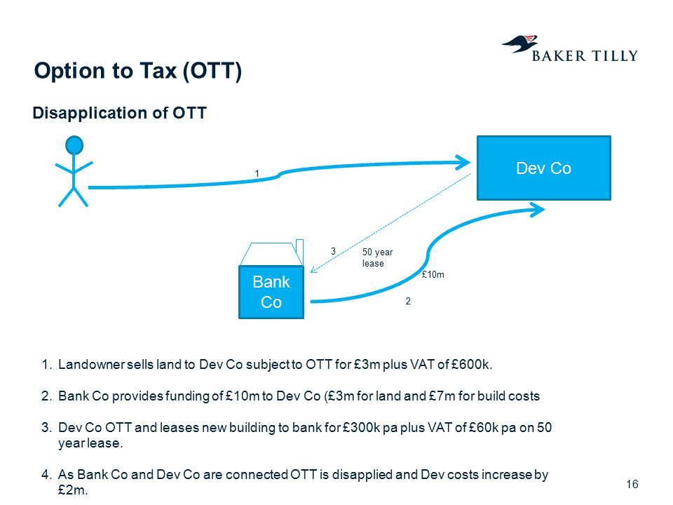 Option to Tax (OTT) Disapplication of OTT Dev Co Bank Co