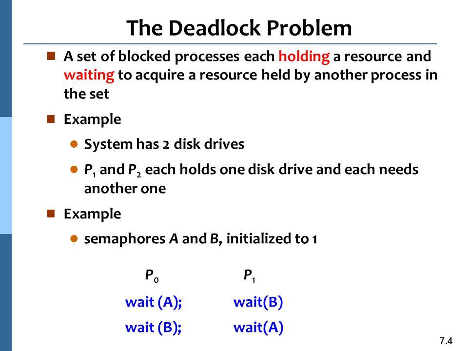 The Deadlock Problem P0 P1