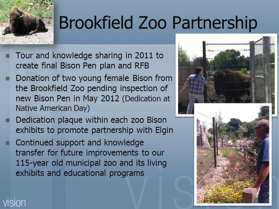 Brookfield Zoo Partnership