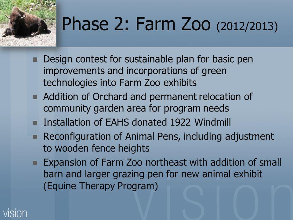 Phase 2: Farm Zoo (2012/2013)