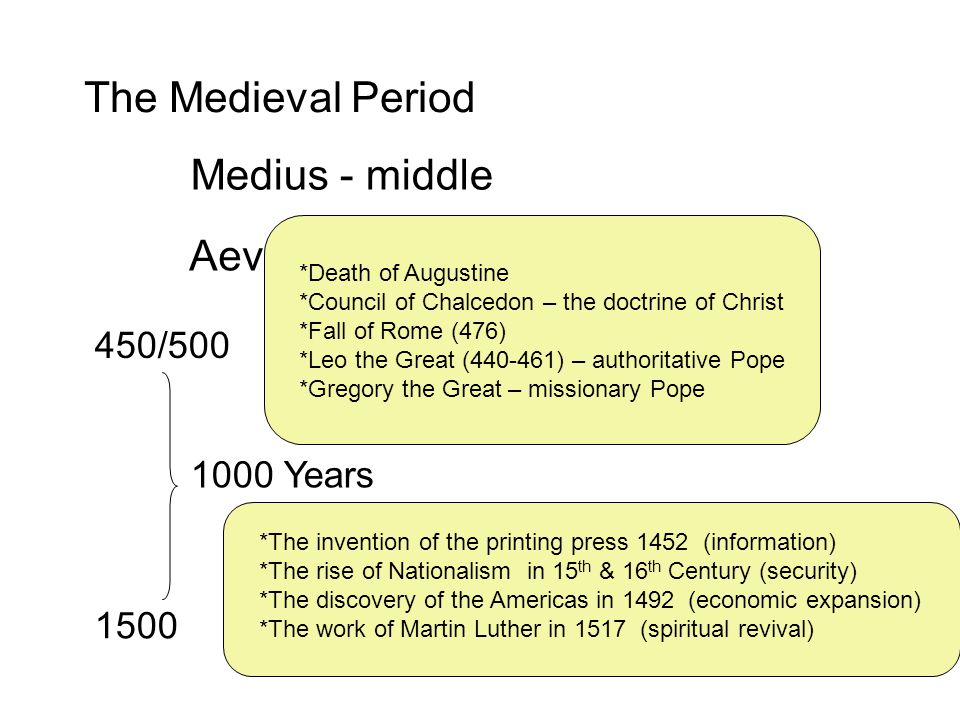 The Medieval Period Medius - middle Aevium - age 450/500 1000 Years