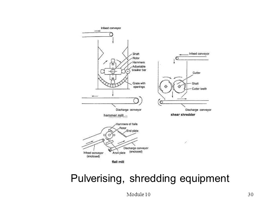 Pulverising, shredding equipment