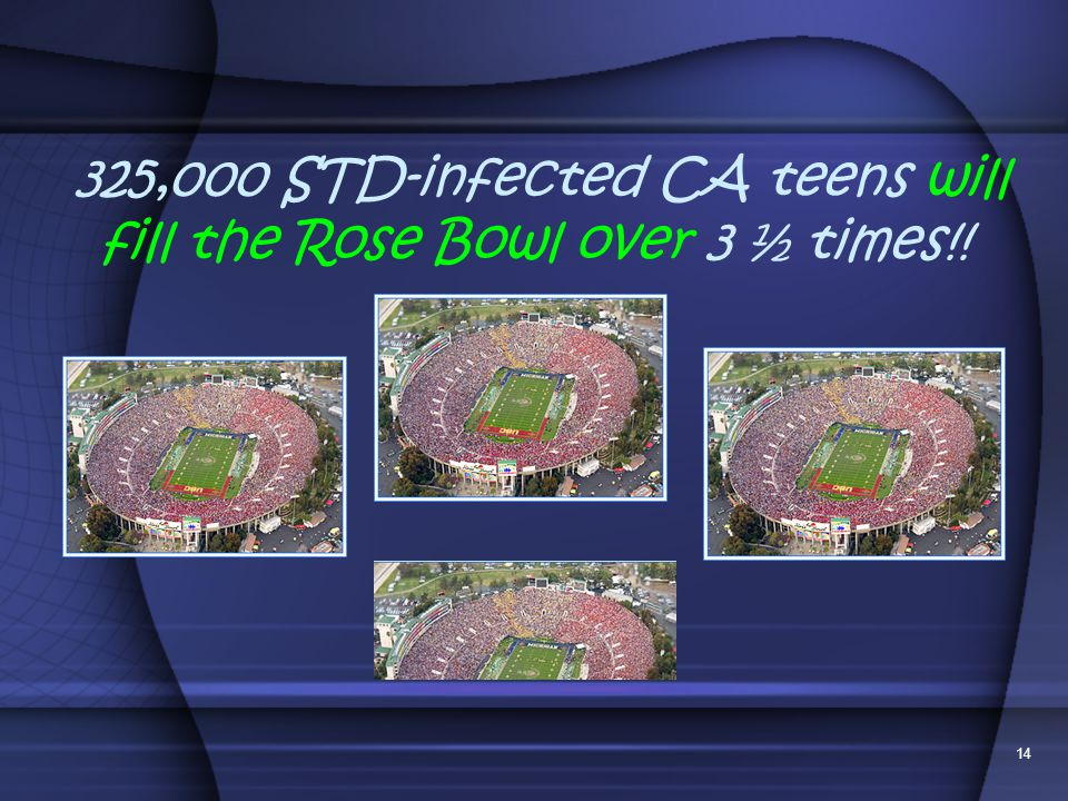 325,000 STD-infected CA teens will fill the Rose Bowl over 3 ½ times!!