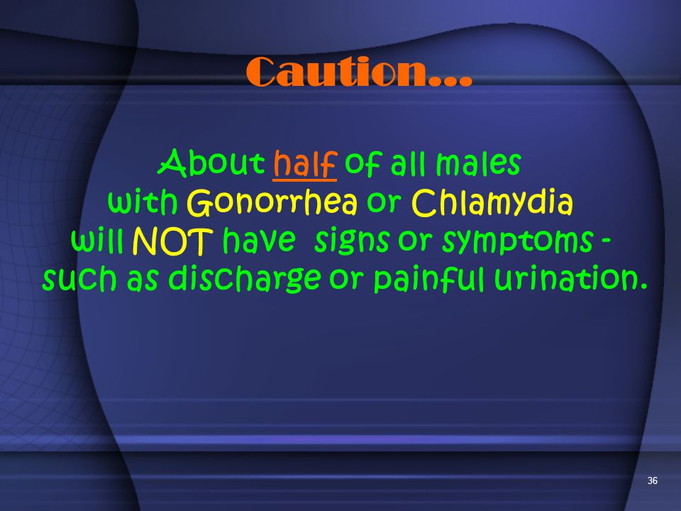 with Gonorrhea or Chlamydia will NOT have signs or symptoms -