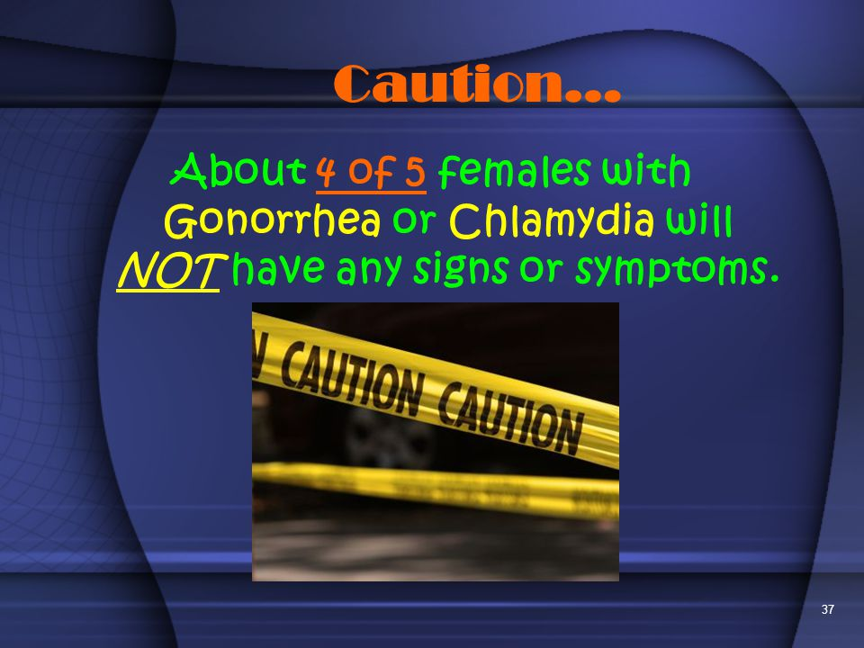 Caution… About 4 of 5 females with Gonorrhea or Chlamydia will NOT have any signs or symptoms.