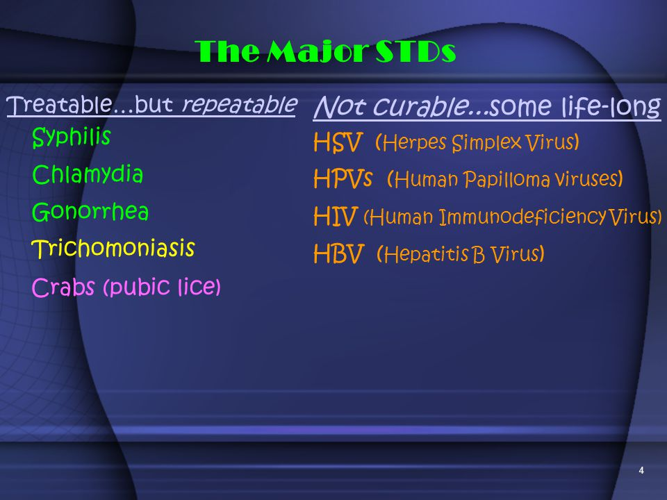 The Major STDs Not curable...some life-long Treatable…but repeatable