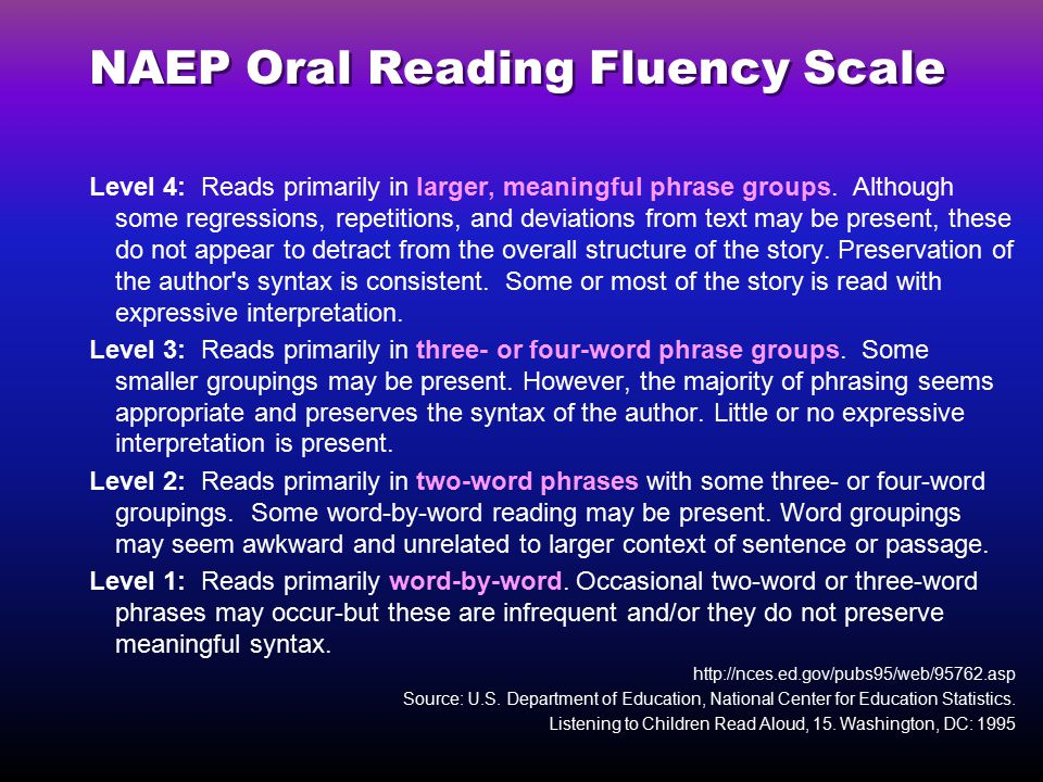 NAEP Oral Reading Fluency Scale