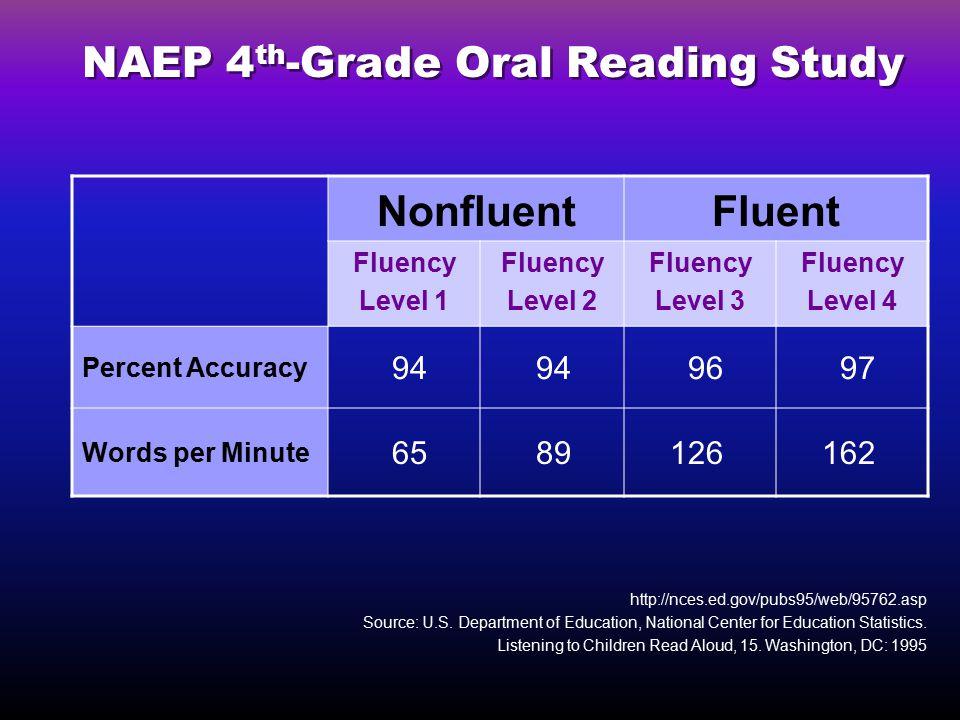NAEP 4th-Grade Oral Reading Study