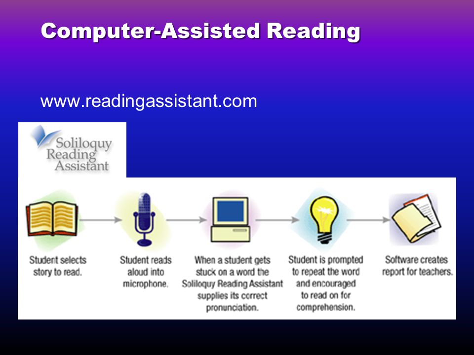 Computer-Assisted Reading