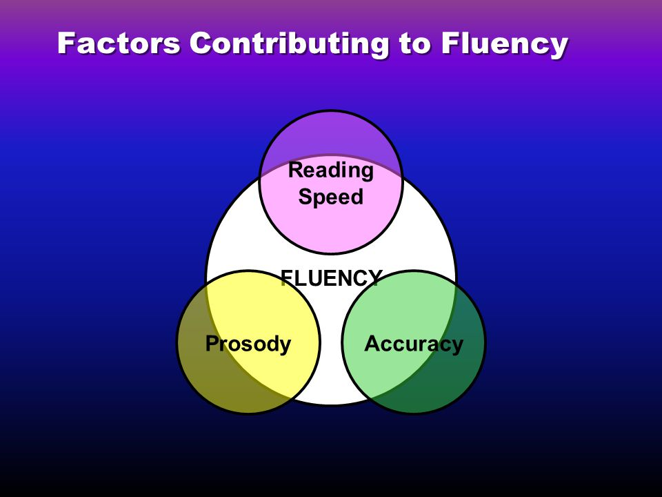 Factors Contributing to Fluency