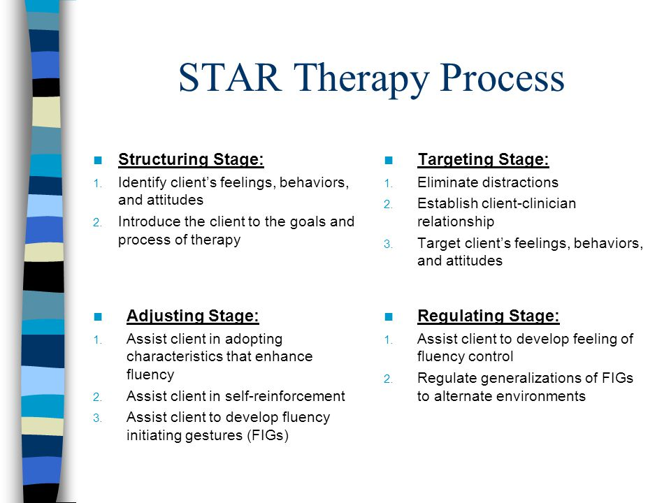 STAR Therapy Process Structuring Stage: Targeting Stage: