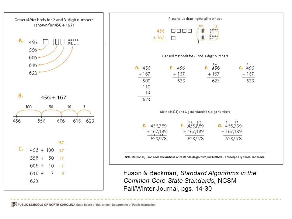 Fuson & Beckman, Standard Algorithms in the Common Core State Standards, NCSM Fall/Winter Journal, pgs.