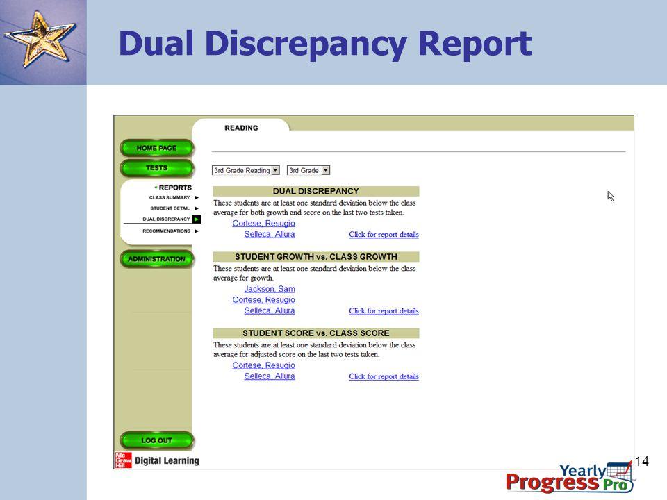 Dual Discrepancy Report