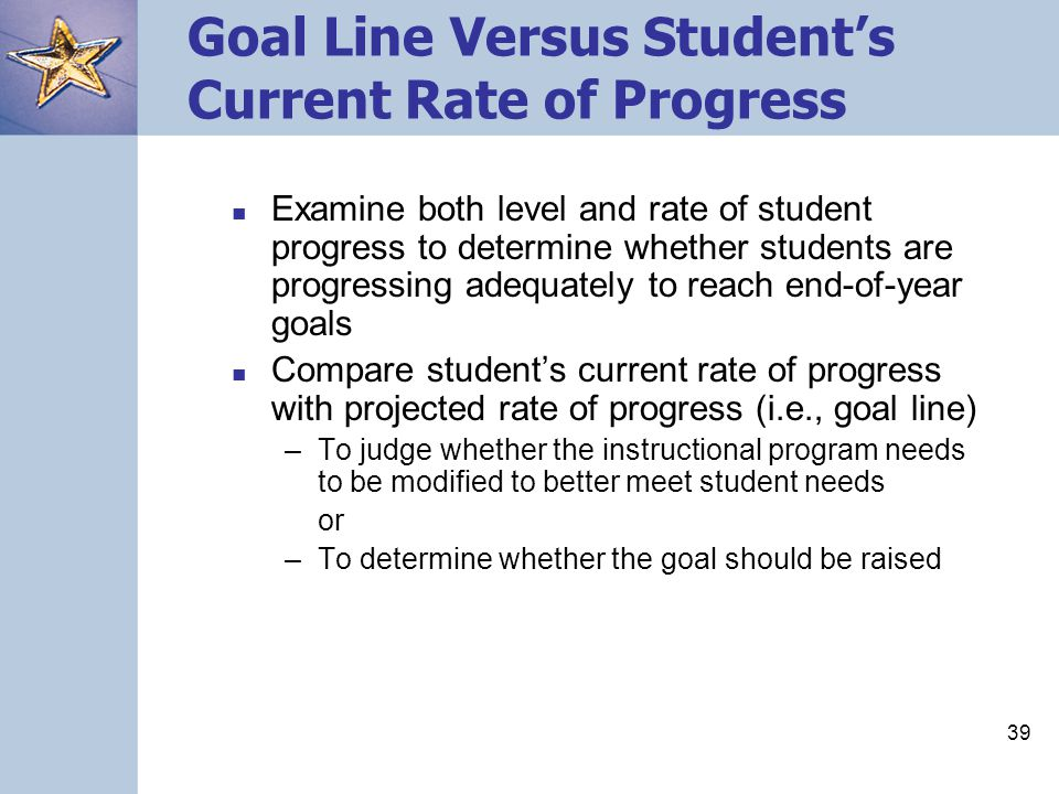 Goal Line Versus Student's Current Rate of Progress
