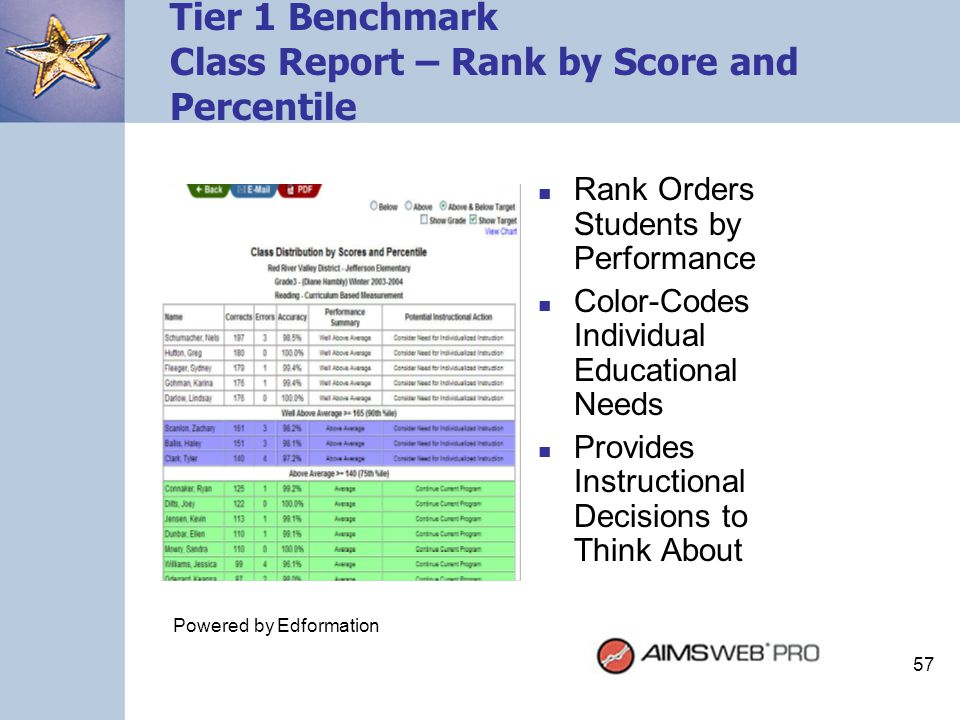 Tier 1 Benchmark Class Report – Rank by Score and Percentile
