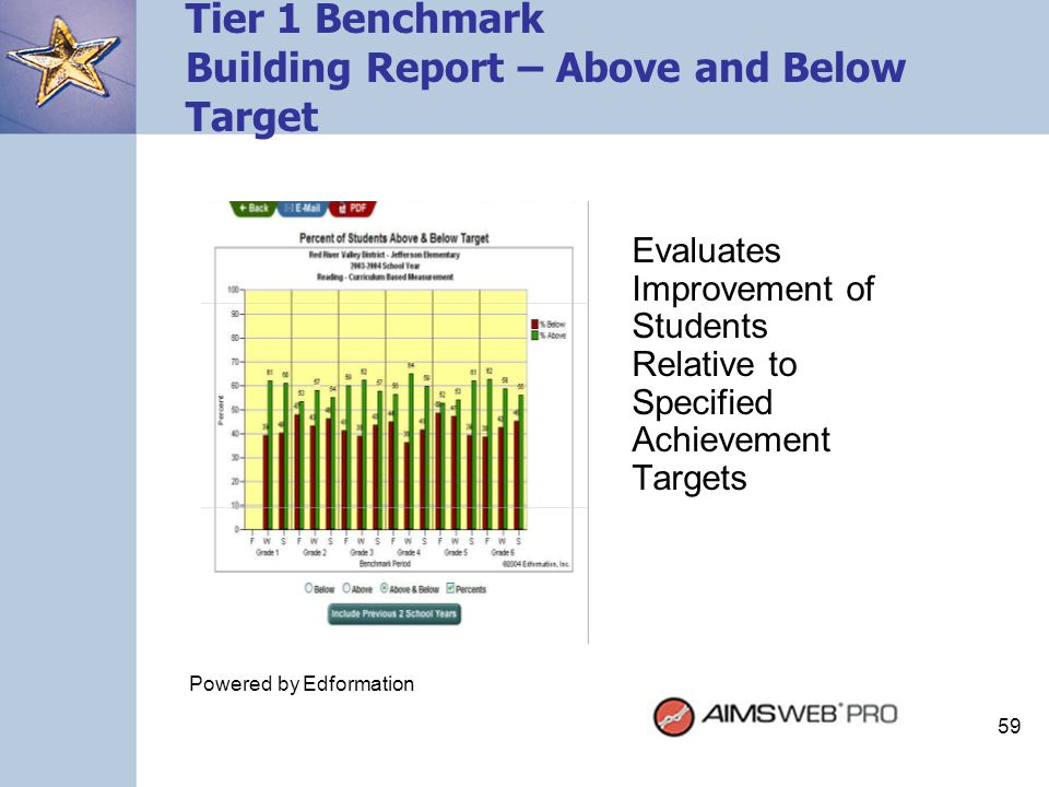 Tier 1 Benchmark Building Report – Above and Below Target