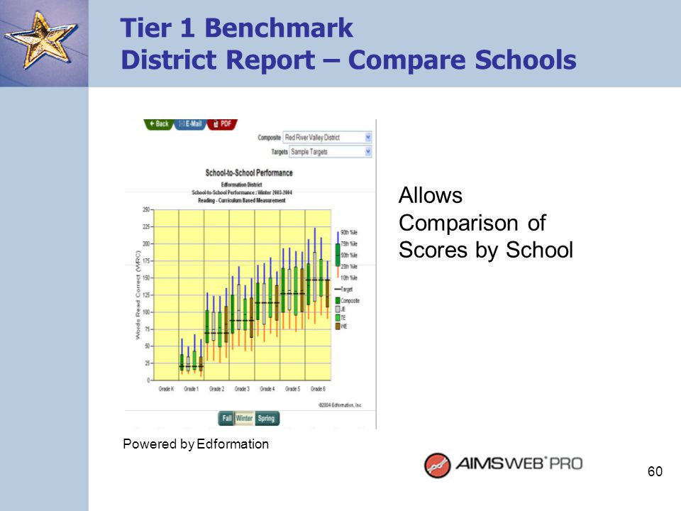 Tier 1 Benchmark District Report – Compare Schools