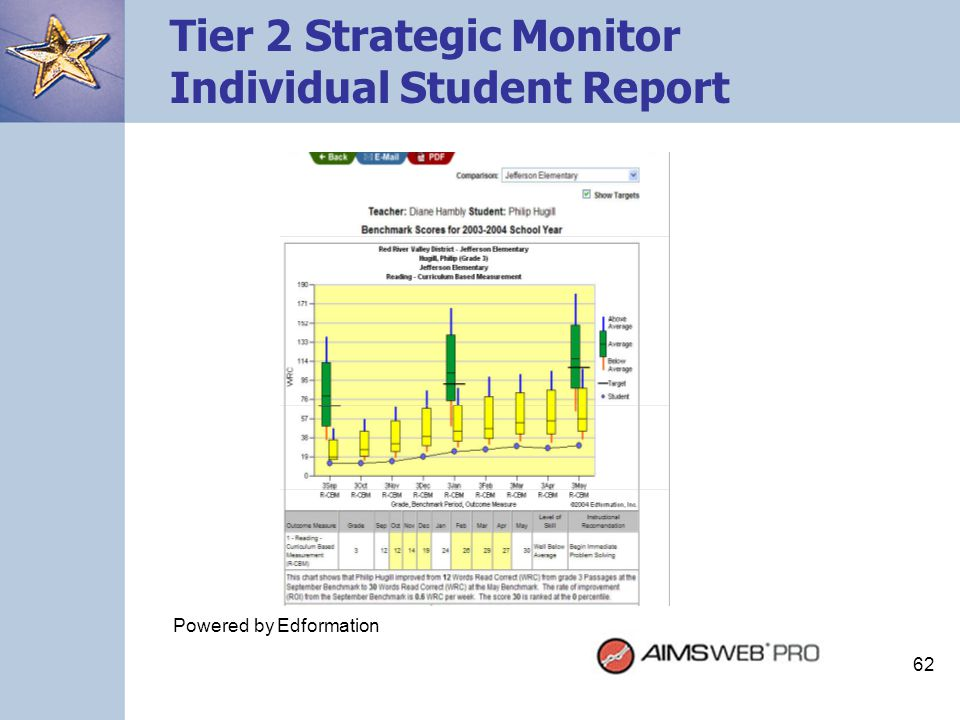 Tier 2 Strategic Monitor Individual Student Report