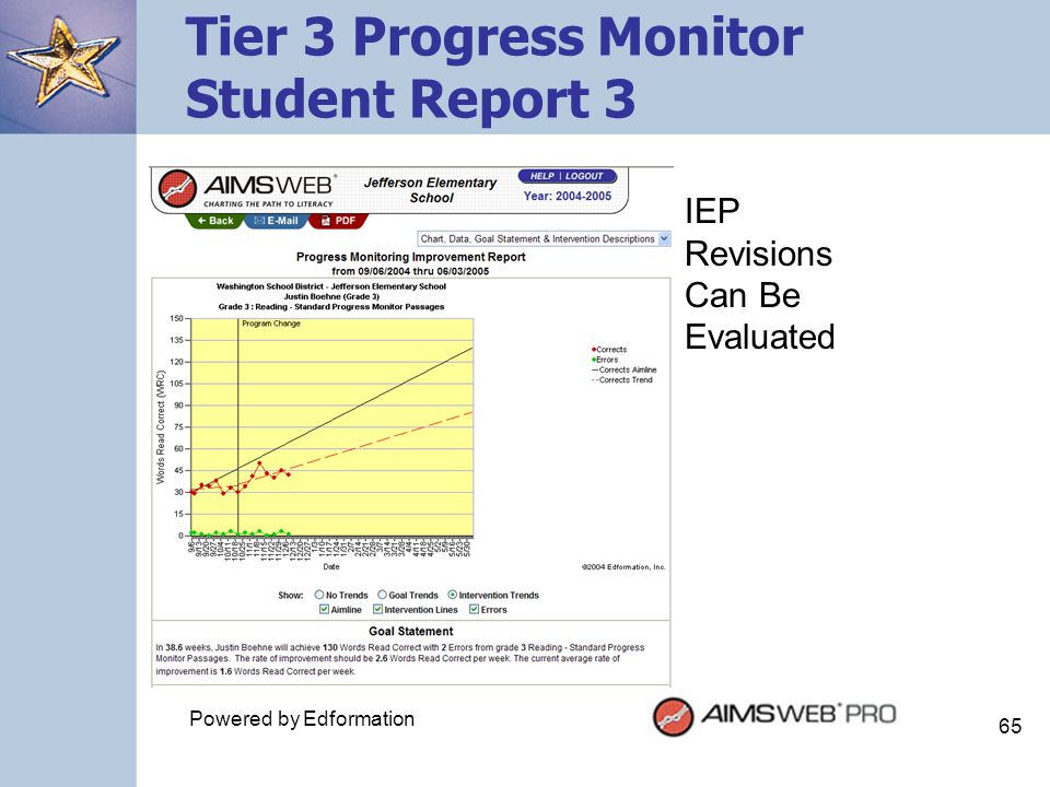 Tier 3 Progress Monitor Student Report 3