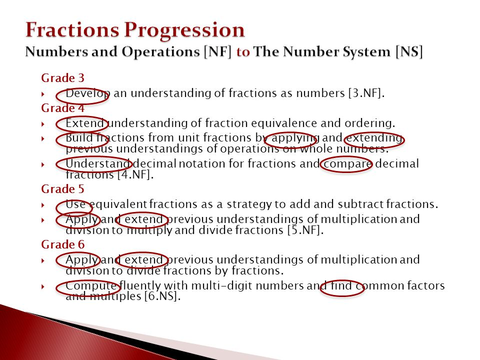 Fractions Progression