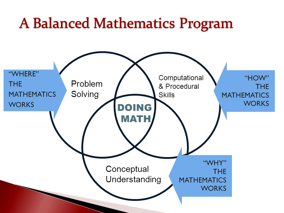 A Balanced Mathematics Program