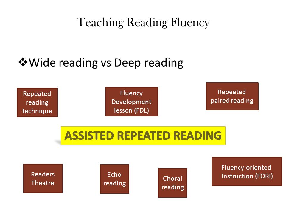 5 Surefire Strategies for Developing Reading Fluency