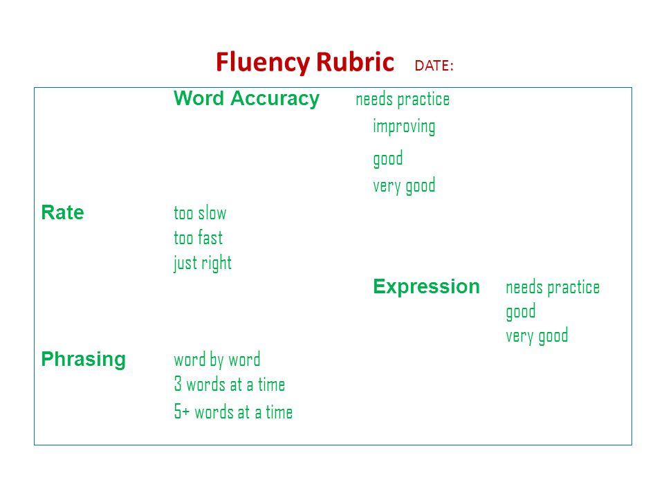 Fluency Rubric DATE: good Word Accuracy needs practice improving