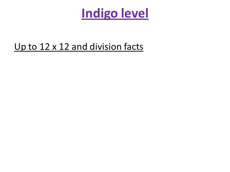 Indigo level Up to 12 x 12 and division facts