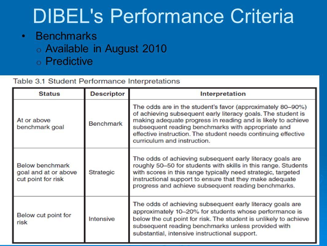 DIBEL s Performance Criteria