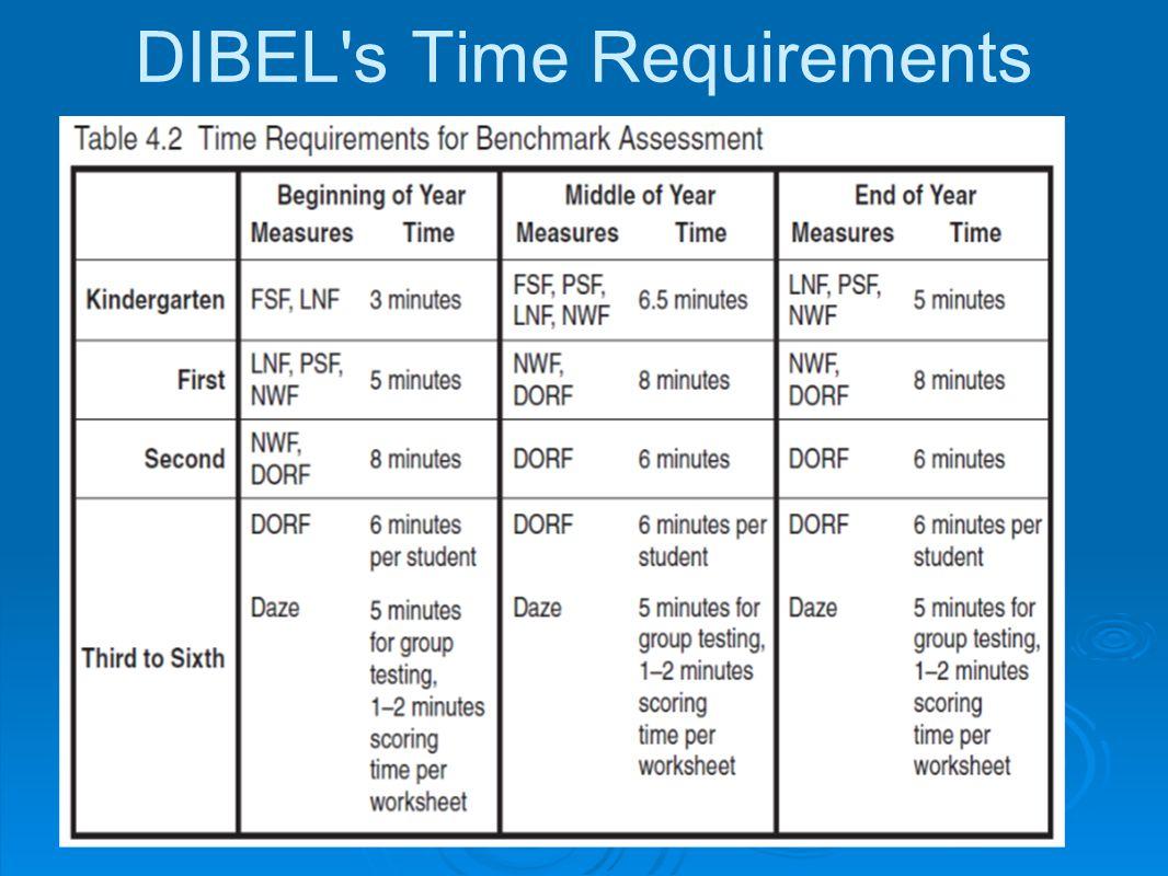 DIBEL s Time Requirements