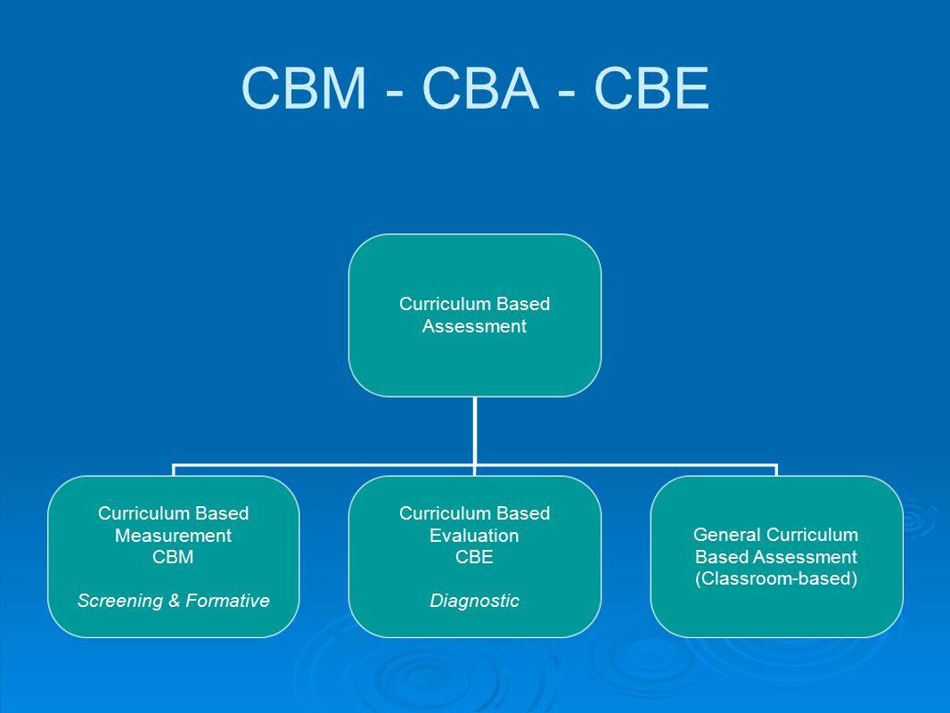 CBM - CBA - CBE Curriculum Based Assessment