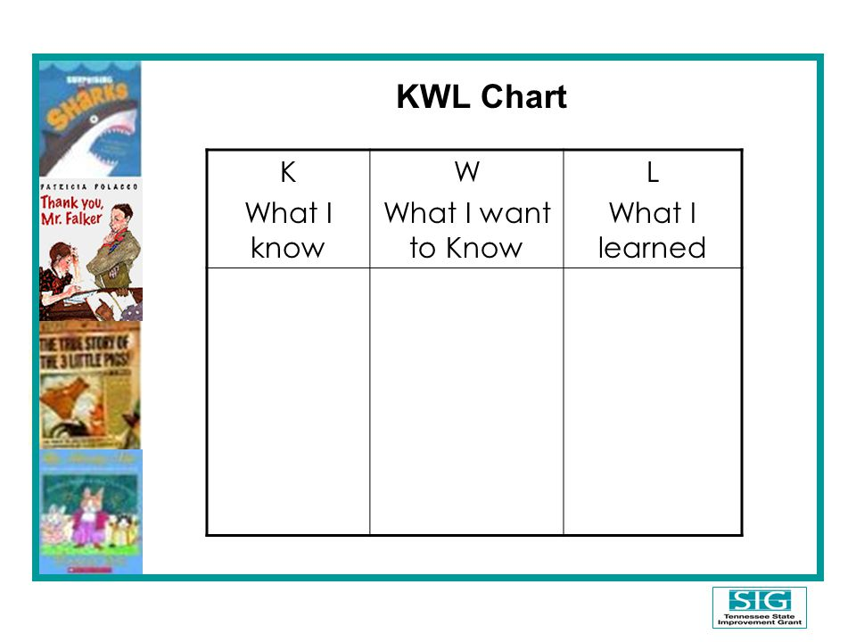 KWL Chart K What I know W What I want to Know L What I learned