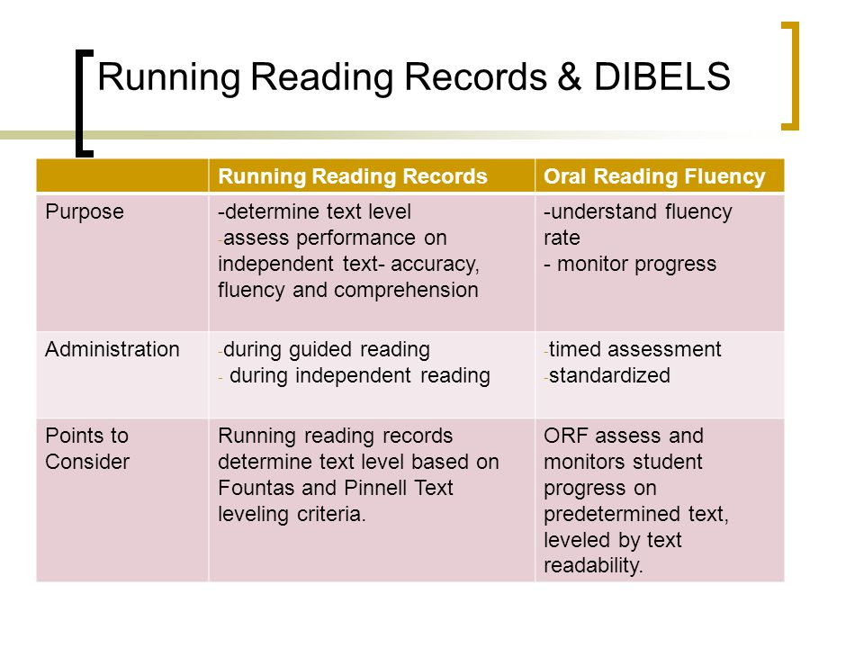 Running Reading Records & DIBELS
