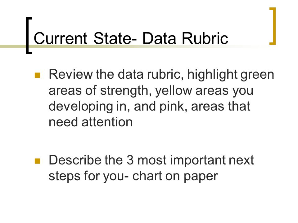 Current State- Data Rubric