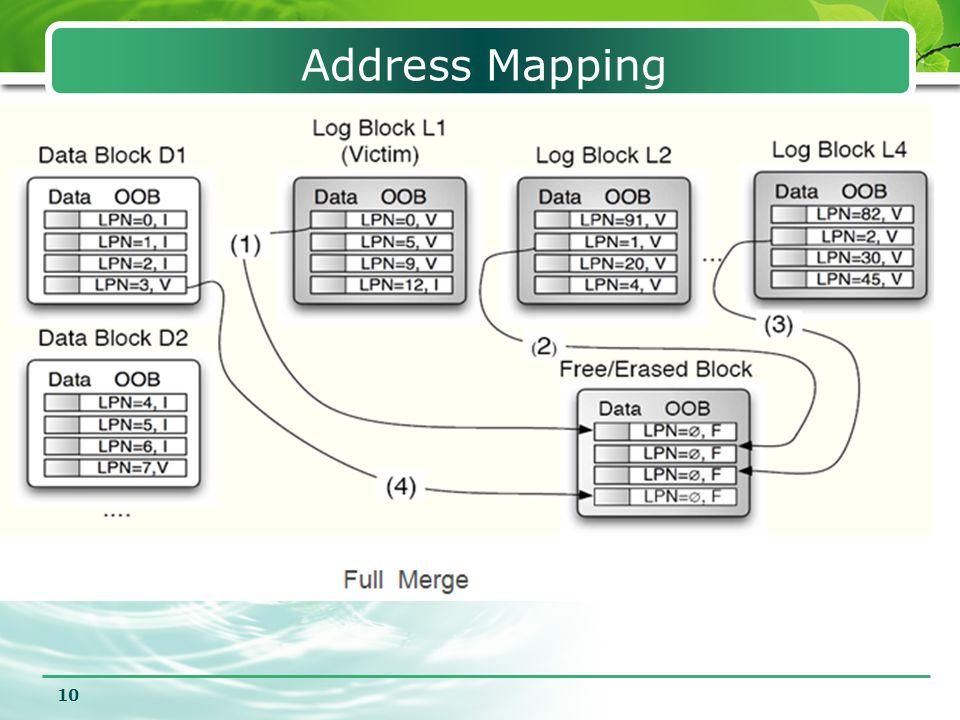 Address Mapping Hybrid FTL Scheme