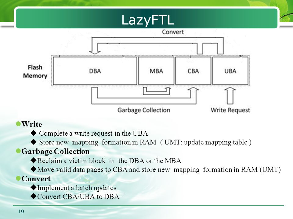 LazyFTL Write Garbage Collection Convert